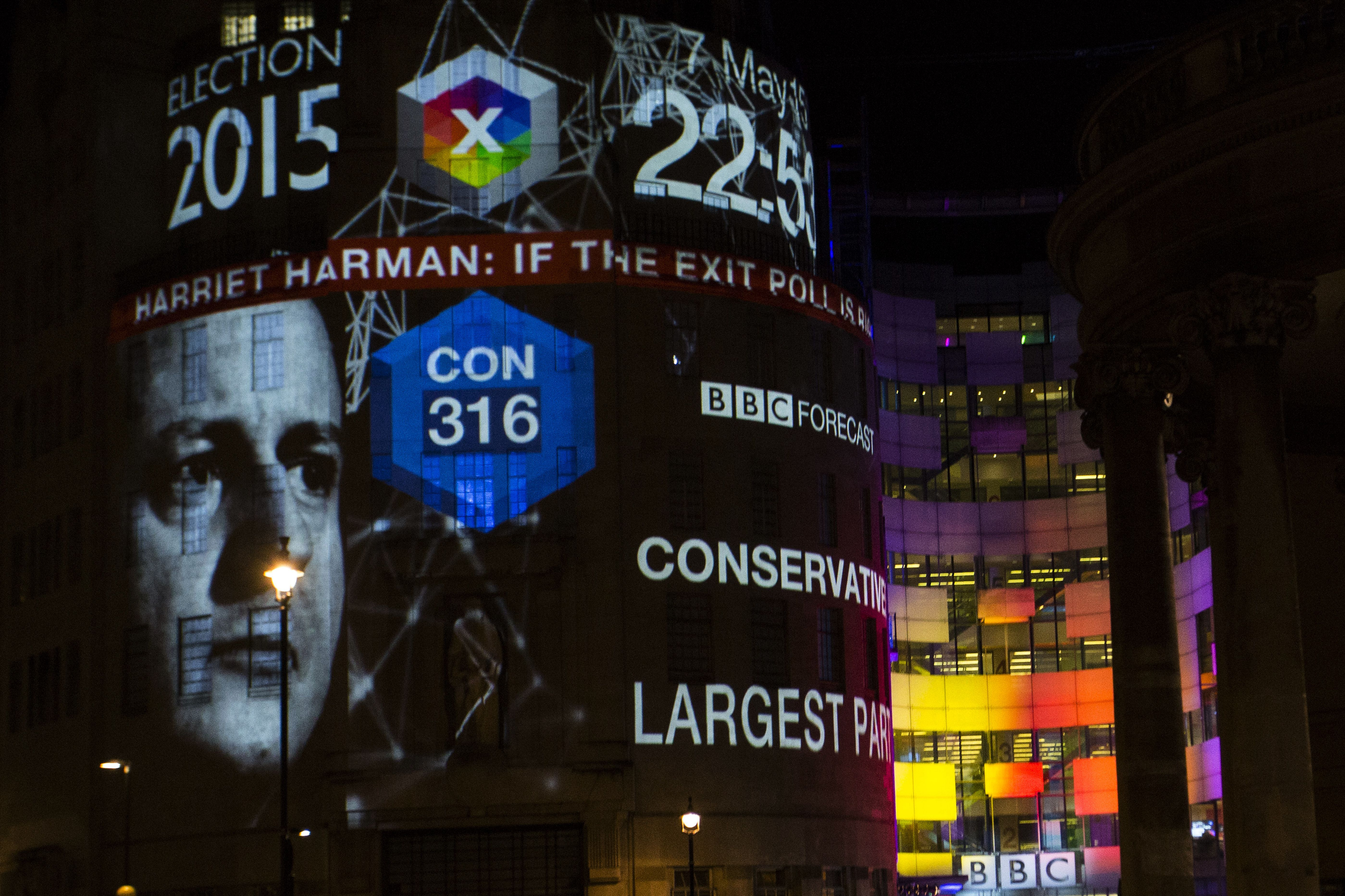An exit poll predicting that the Conservative Party led by Prime Minister David Cameron will be the largest part with 316 seats is projected onto BBC Broadcasting House, Portland Place in London as voting finishes in Britains general election on May 7, 2015. Prime Minister David Cameron's Conservatives are on course to be the biggest party in the next British parliament, according to an exit poll from the general election showing them winning far more seats than had been expected.   AFP PHOTO / JACK TAYLOR        (Photo credit should read JACK TAYLOR/AFP/Getty Images)
